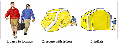 Inflatable Rehab Tent Installation Instructions